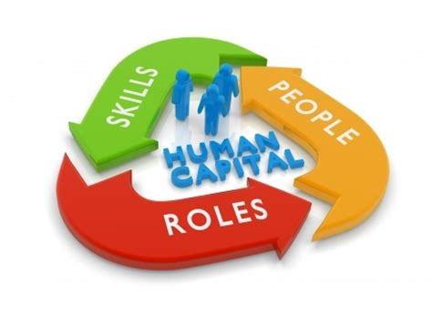 Thesis on human capital development pdf